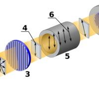 1200px-Polarimeter_(Optical_rotation).svg.png