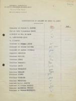 « Liste des participants au banquet du lundi 13 avril », neuvième Conseil de chimie Solvay